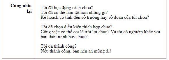 hoc-cacc-hoc-hieu-qua-4
