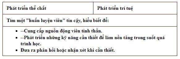 tim-hieu-cach-hoc-tap-nhu-mot-van-dong-vien-2