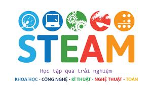 6 ngộ nhận về giáo dục STEM hiện nay